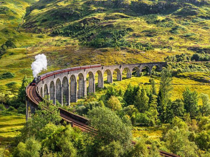 Jacobite Train Scotland